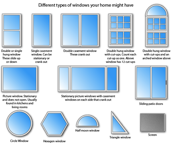 Vinyl windows best vinyl windows for Window types names